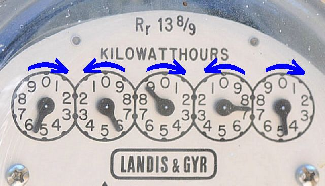 how to read your electric meter your electric meter keeps track of your electricity consumption for you electric meters record the total amount of